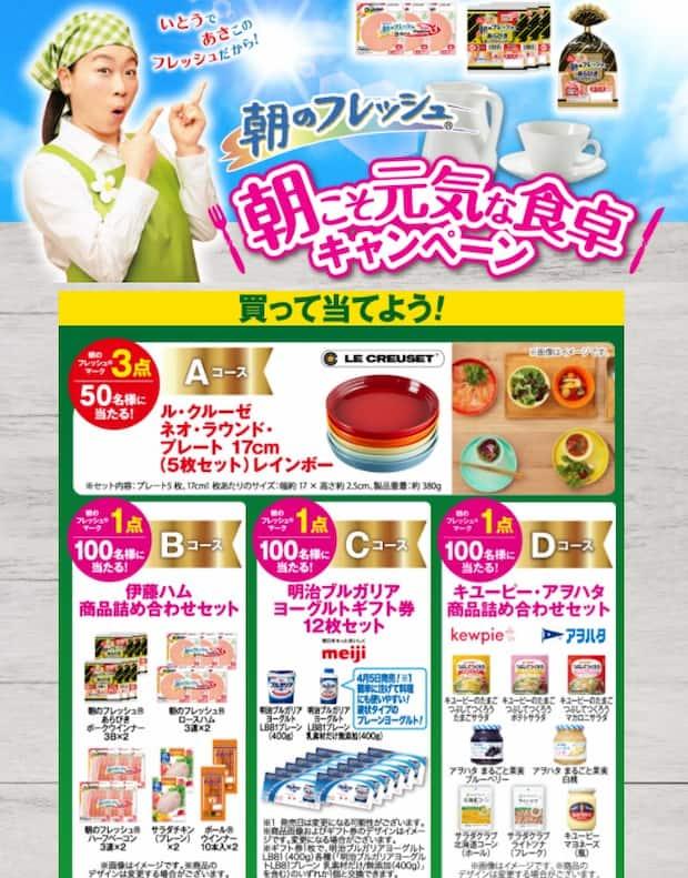 クローズド懸賞キャンペーン伊藤ハム