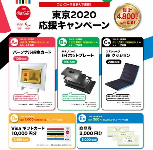 イオンキャンペーン 懸賞 コカコーラ