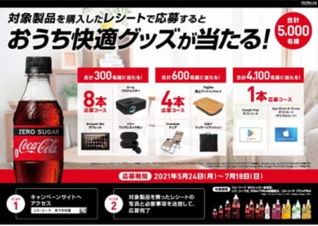 クローズド懸賞 懸賞 キャンペーン コカコーラ