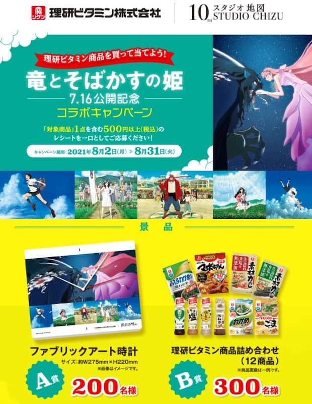 クローズド懸賞 懸賞 キャンペーン ハガキ応募 リケン 竜とそばかすの姫